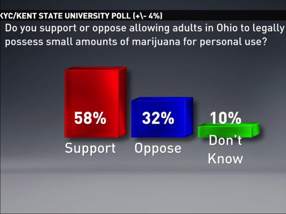 poll-iowa-cannabis