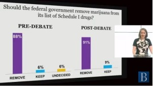 should-federal-government-reschedule-marijuana