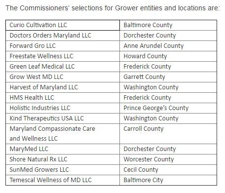 grower entities and locations