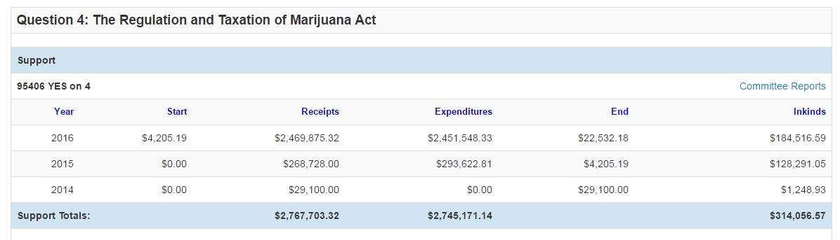 massachusetts-regulation-and-taxation-of-marijuana-act-screenshot-1