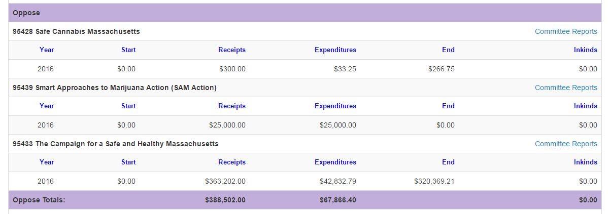 massachusetts-regulation-and-taxation-of-marijuana-act-screenshot-2