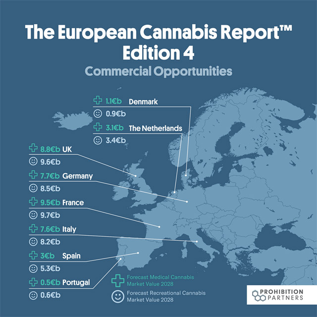 european-cannabis-market-grew-more-in-2018-than-it-did-in-previous-6-years-combined-img-3