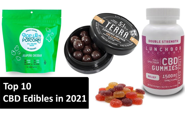 top-10-cbd-edibles-2021